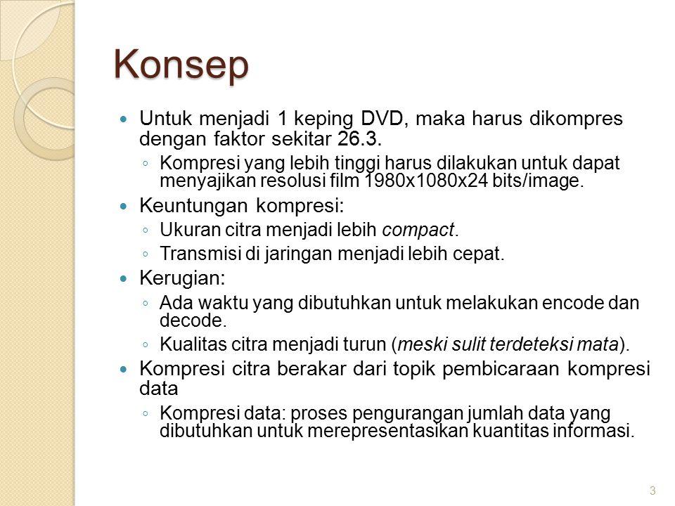 Konsep Untuk menjadi 1 keping DVD, maka harus dikompres dengan faktor sekitar 26.3.