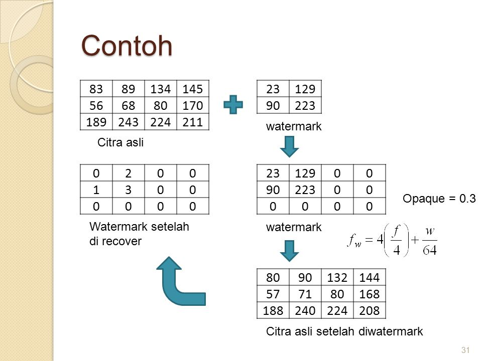 Contoh 83. 89. 134. 145. 56. 68. 80. 170. 189. 243. 224. 211. 23. 129. 90. 223. watermark.