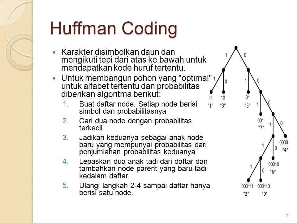 Huffman Coding Karakter disimbolkan daun dan mengikuti tepi dari atas ke bawah untuk mendapatkan kode huruf tertentu.