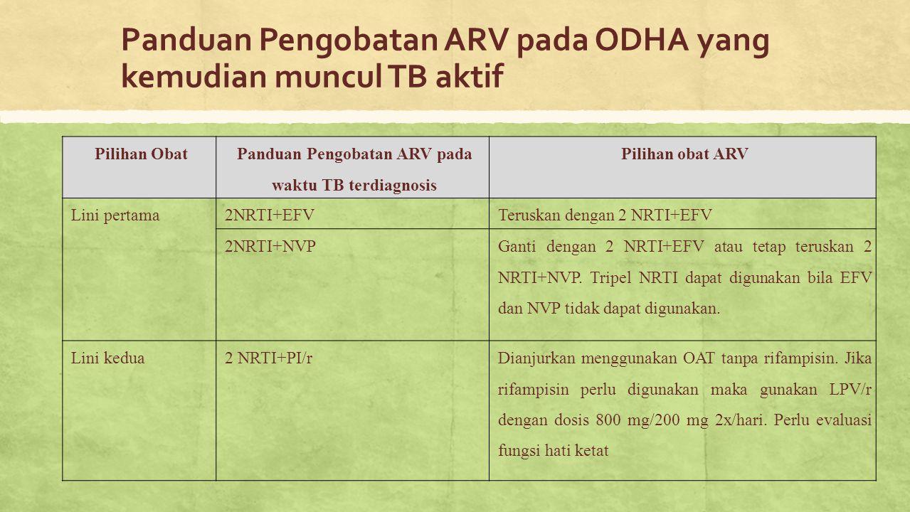 Panduan Pengobatan ARV pada ODHA yang kemudian muncul TB aktif