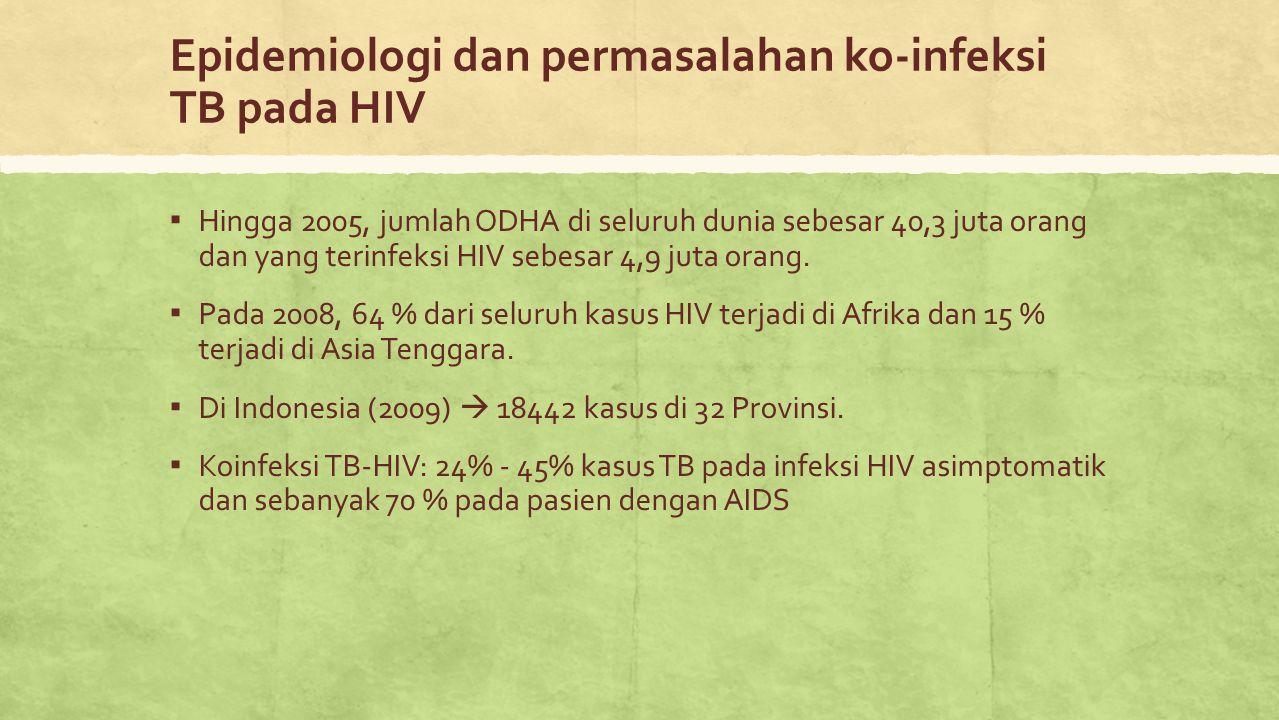 Epidemiologi dan permasalahan ko-infeksi TB pada HIV