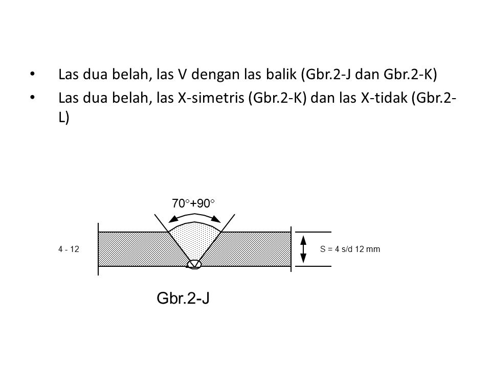 Las dua belah, las V dengan las balik (Gbr.2-J dan Gbr.2-K)