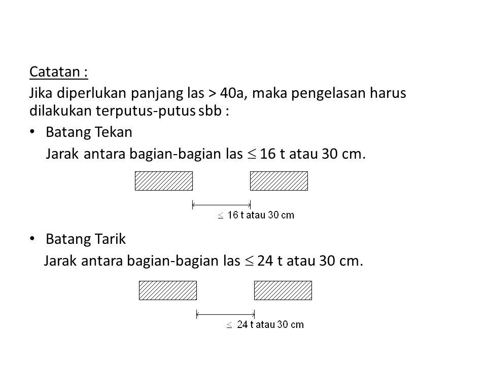 Catatan : Jika diperlukan panjang las > 40a, maka pengelasan harus dilakukan terputus-putus sbb : Batang Tekan.