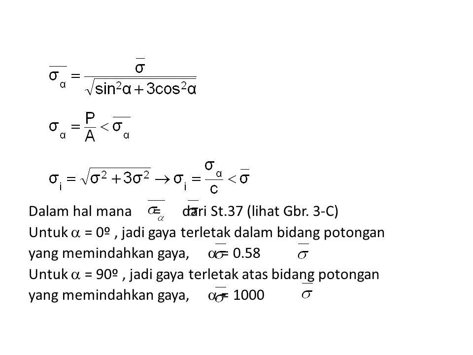 Dalam hal mana = dari St.37 (lihat Gbr. 3-C)