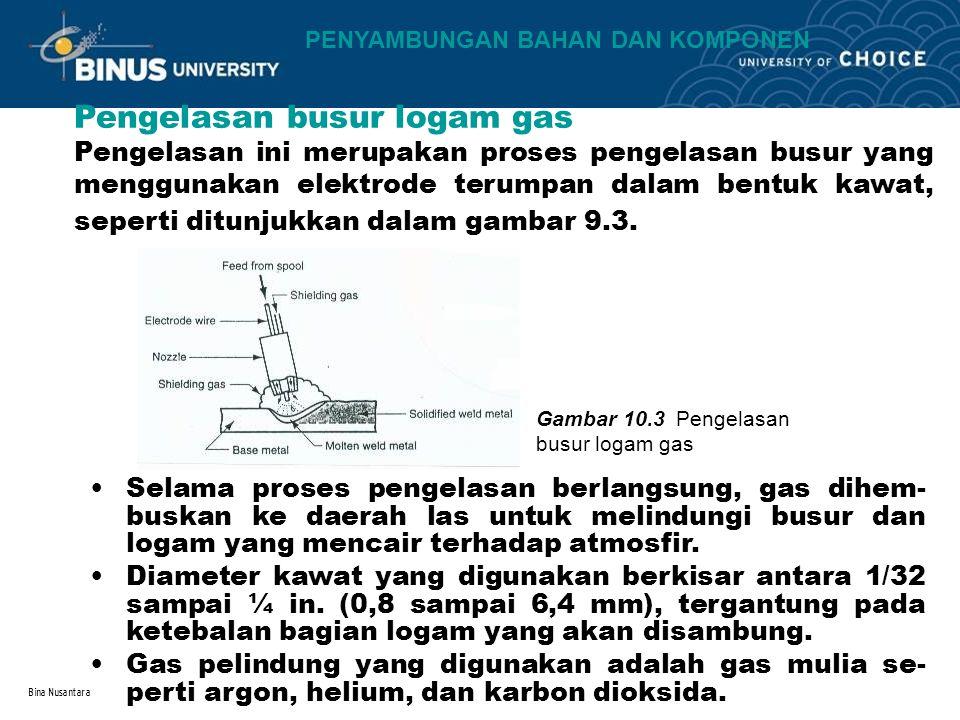 Pengelasan busur logam gas