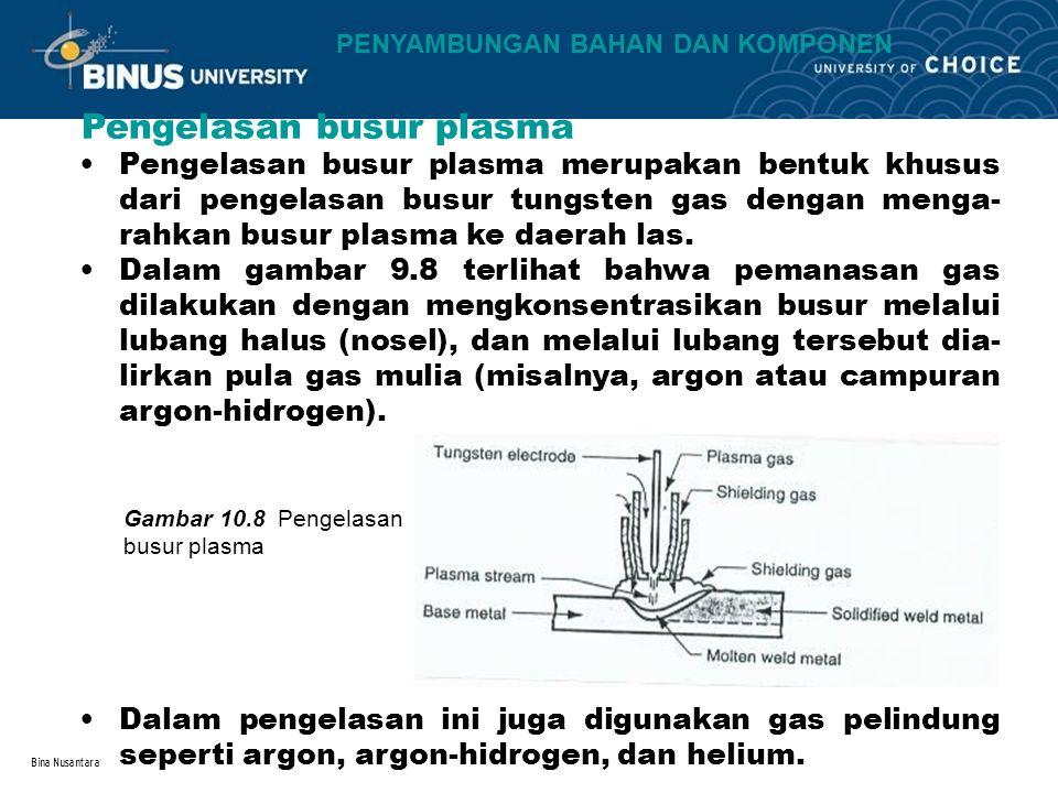 Pengelasan busur plasma