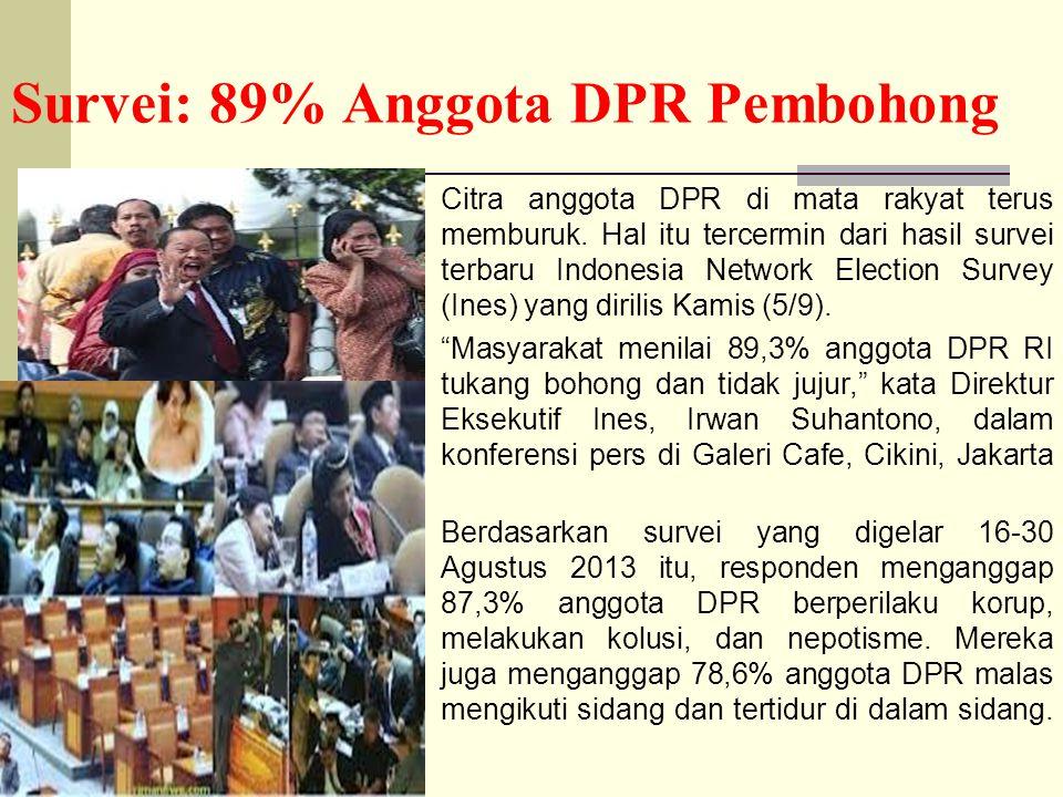 Survei: 89% Anggota DPR Pembohong