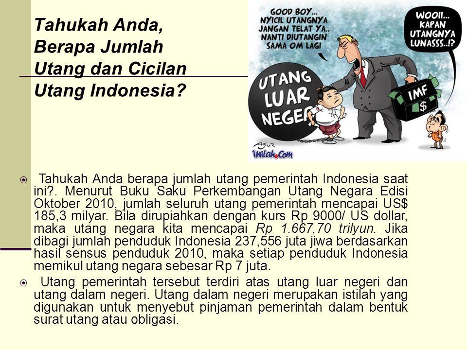 Tahukah Anda, Berapa Jumlah Utang dan Cicilan Utang Indonesia