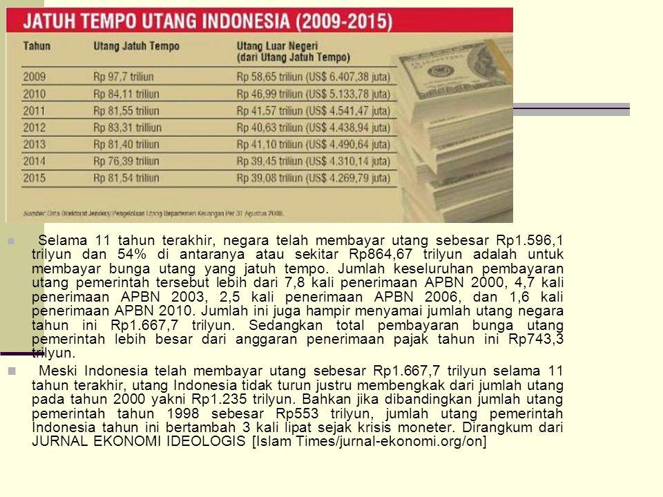 Selama 11 tahun terakhir, negara telah membayar utang sebesar Rp1