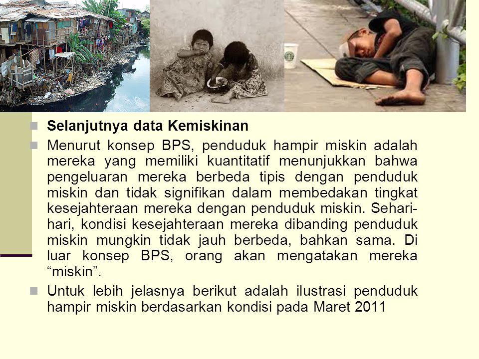 Selanjutnya data Kemiskinan