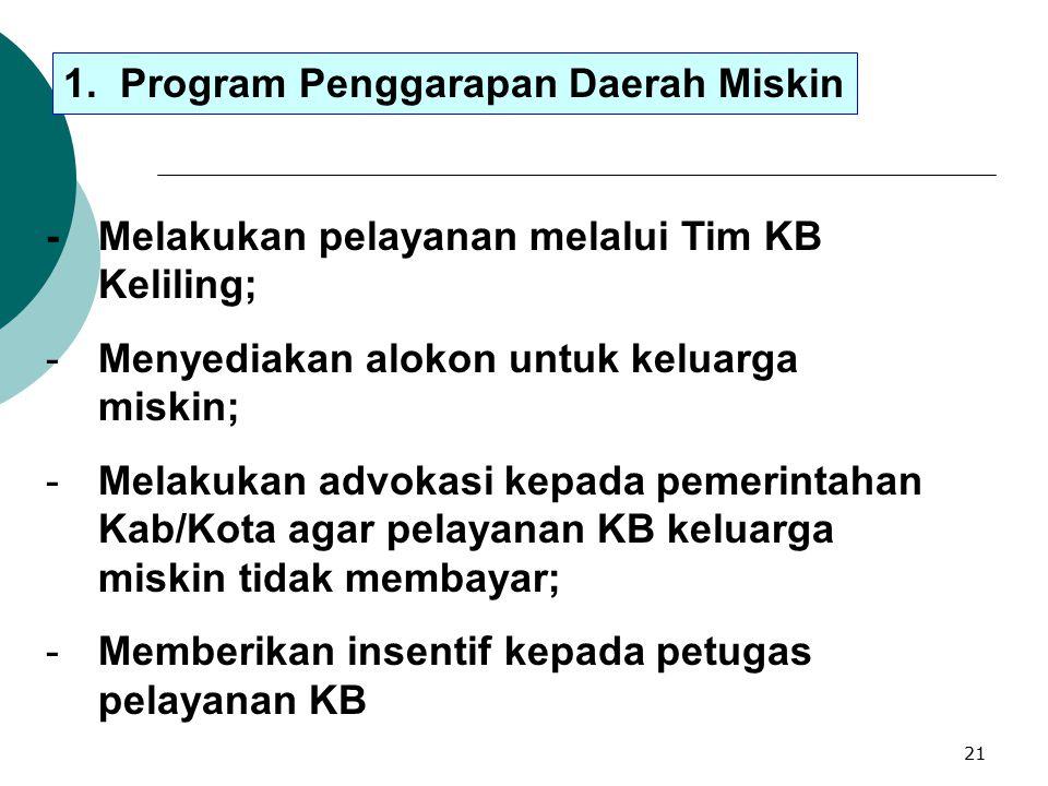 1. Program Penggarapan Daerah Miskin