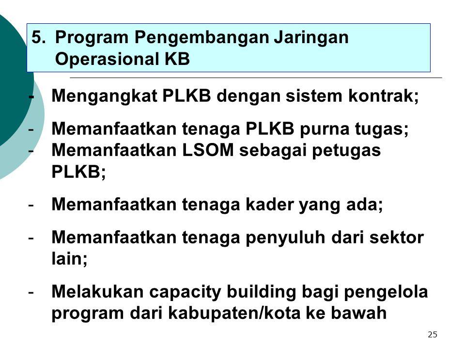 5. Program Pengembangan Jaringan Operasional KB