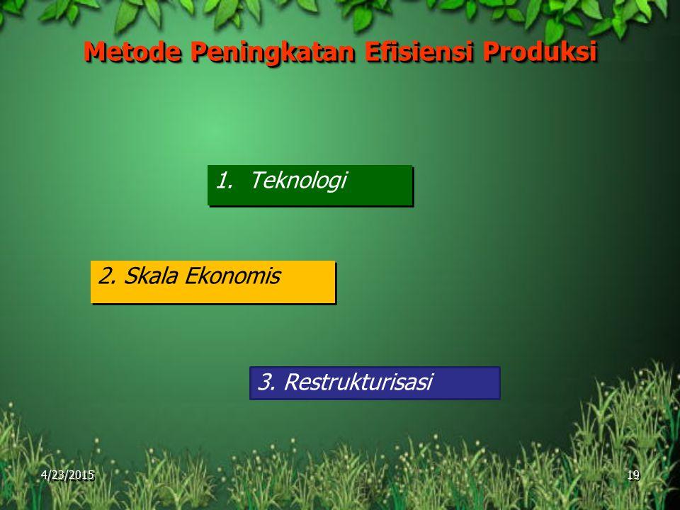 Metode Peningkatan Efisiensi Produksi