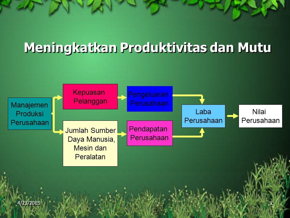 Meningkatkan Produktivitas dan Mutu