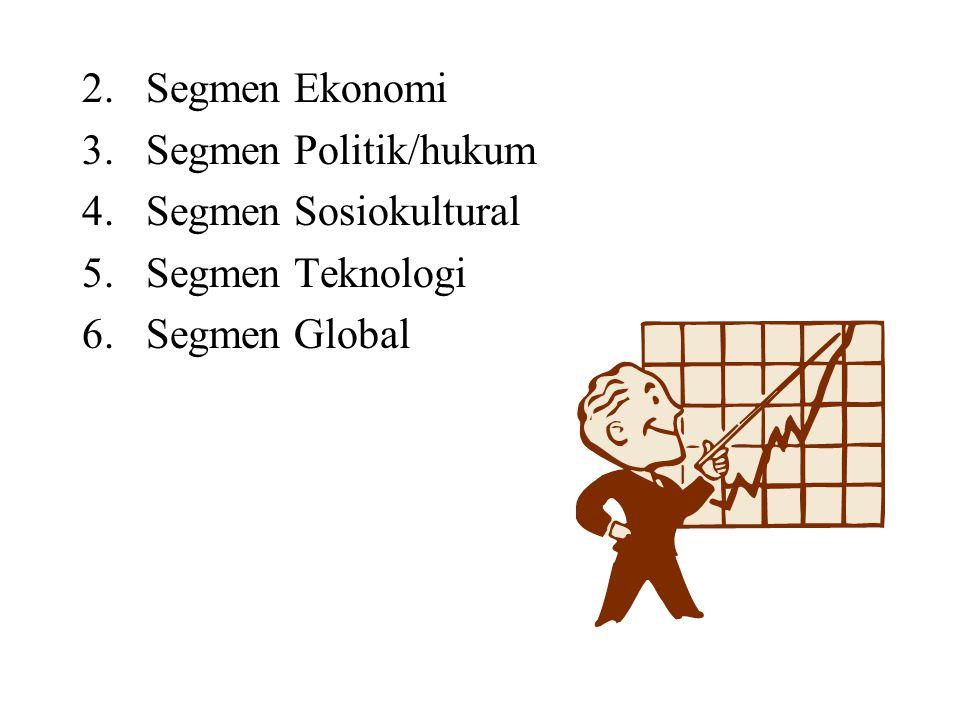 Segmen Ekonomi Segmen Politik/hukum Segmen Sosiokultural Segmen Teknologi Segmen Global