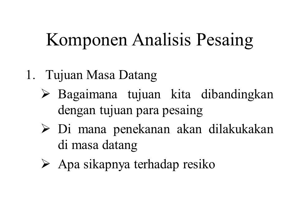 Komponen Analisis Pesaing