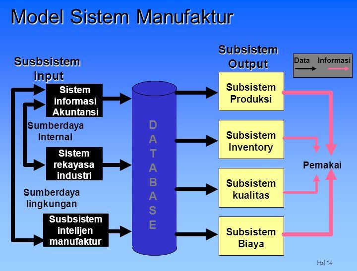 Sistem rekayasa industri