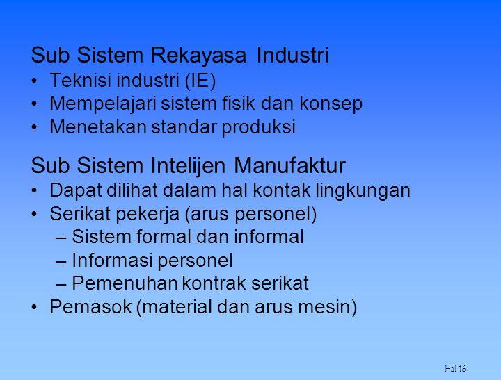 Sub Sistem Rekayasa Industri