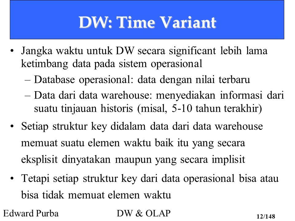 DW: Time Variant Jangka waktu untuk DW secara significant lebih lama ketimbang data pada sistem operasional.