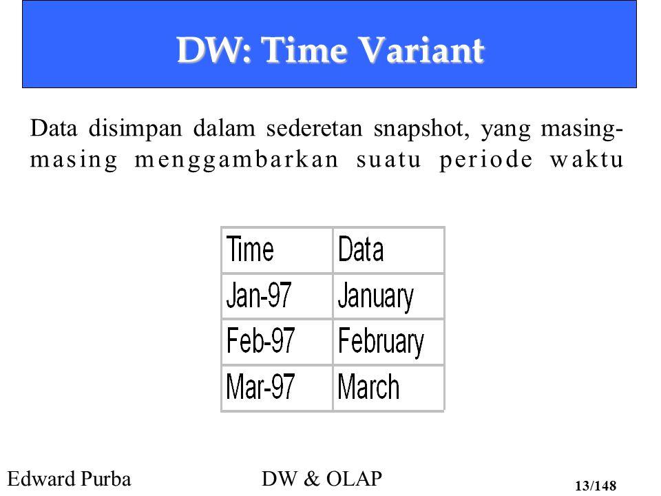 DW: Time Variant Data disimpan dalam sederetan snapshot, yang masing-masing menggambarkan suatu periode waktu.