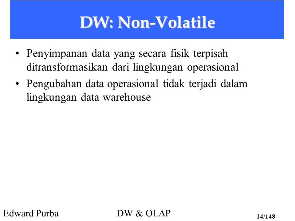 DW: Non-Volatile Penyimpanan data yang secara fisik terpisah ditransformasikan dari lingkungan operasional.