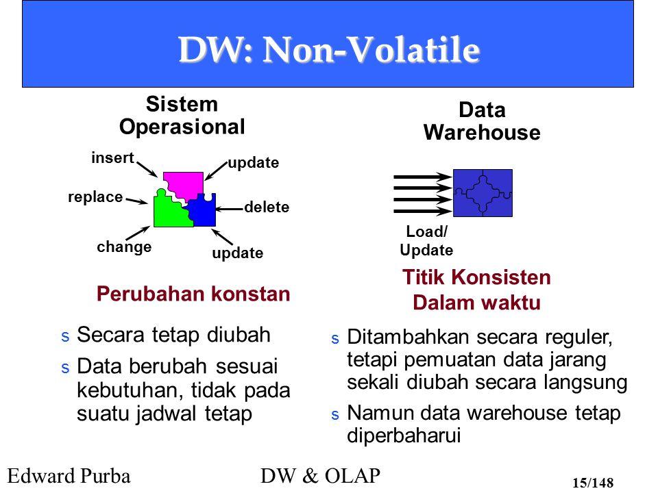 DW: Non-Volatile Sistem Data Operasional Warehouse Secara tetap diubah
