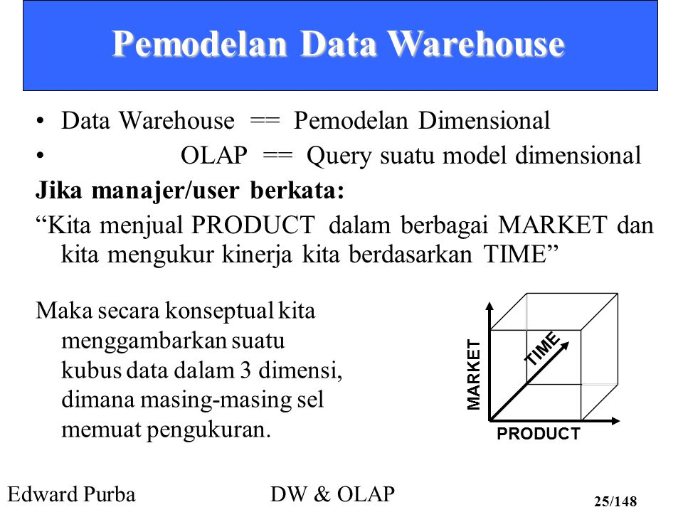 Pemodelan Data Warehouse