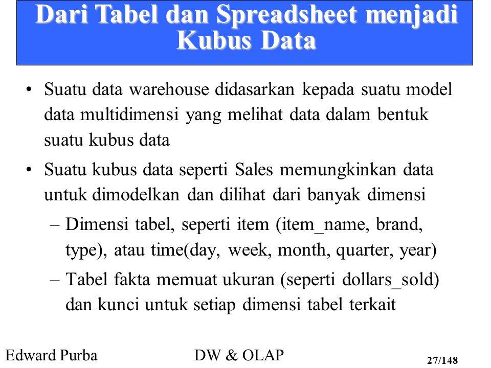 Dari Tabel dan Spreadsheet menjadi