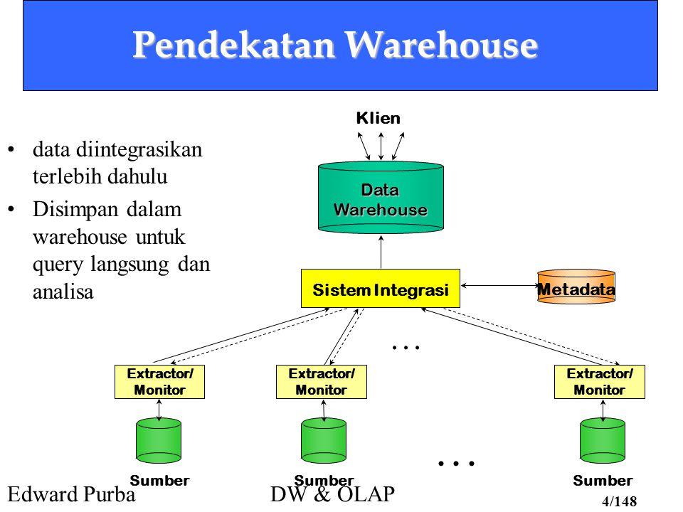 Pendekatan Warehouse . . . data diintegrasikan terlebih dahulu