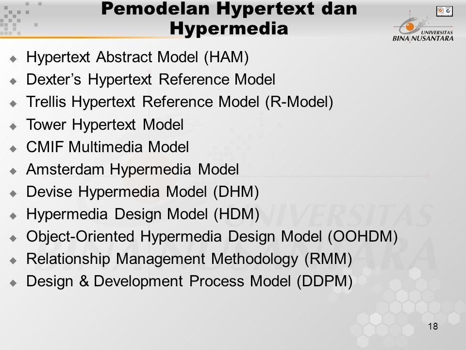 Pemodelan Hypertext dan Hypermedia
