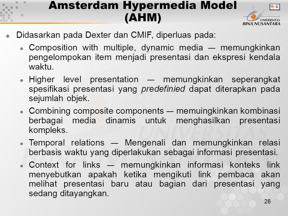 Amsterdam Hypermedia Model