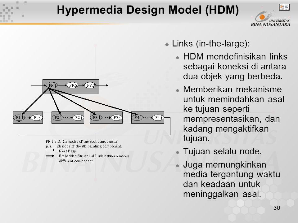 Hypermedia Design Model (HDM)