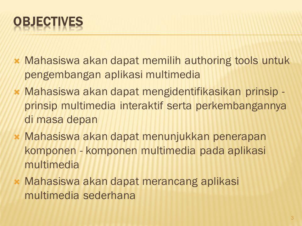 Objectives Mahasiswa akan dapat memilih authoring tools untuk pengembangan aplikasi multimedia.