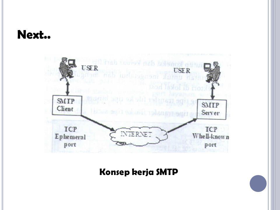 Next.. Konsep kerja SMTP