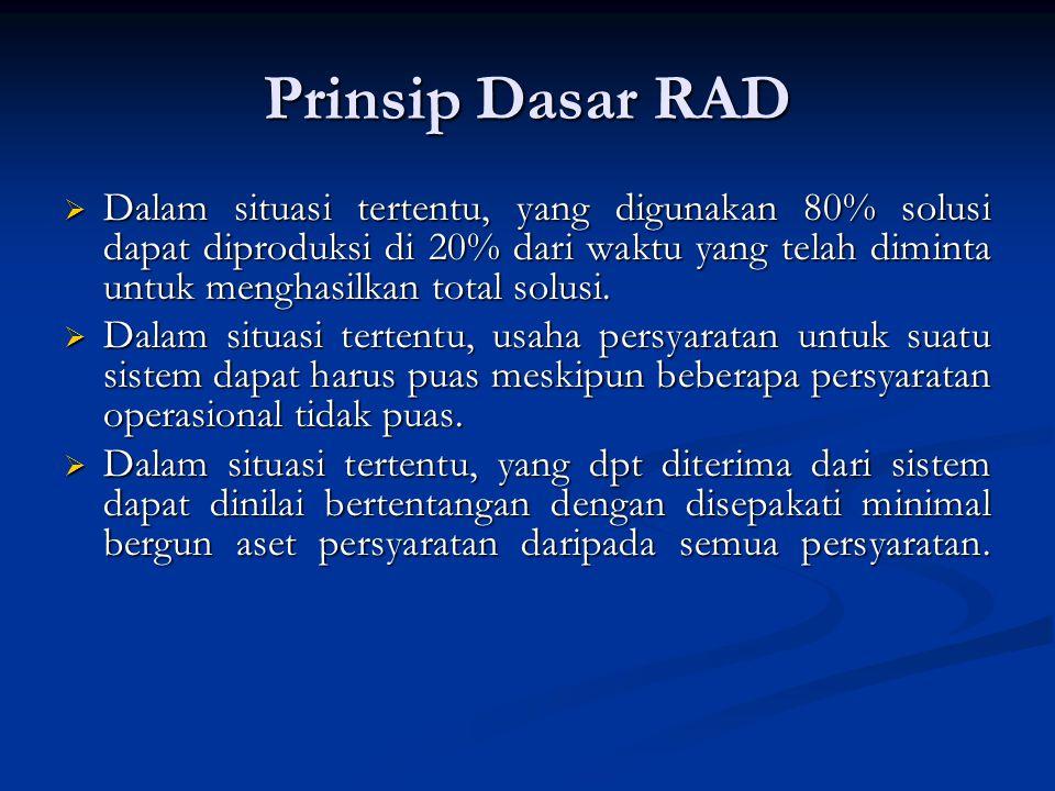 Prinsip Dasar RAD