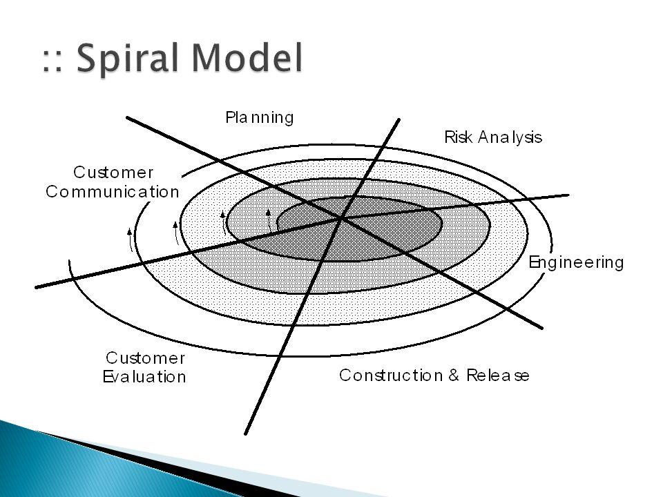 :: Spiral Model