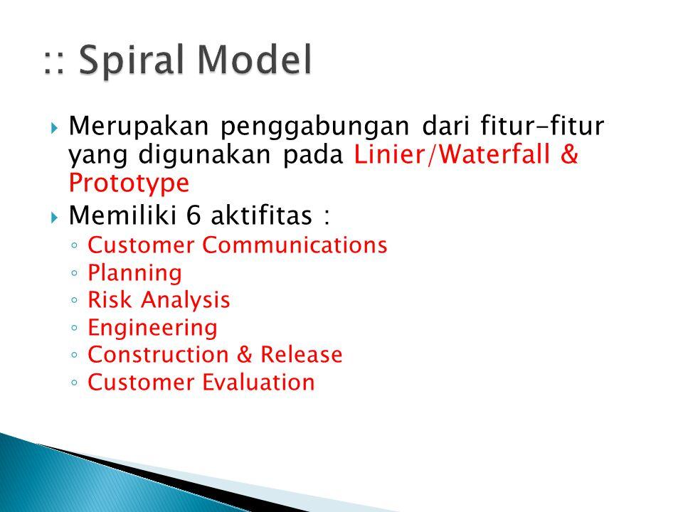 :: Spiral Model Merupakan penggabungan dari fitur-fitur yang digunakan pada Linier/Waterfall & Prototype.