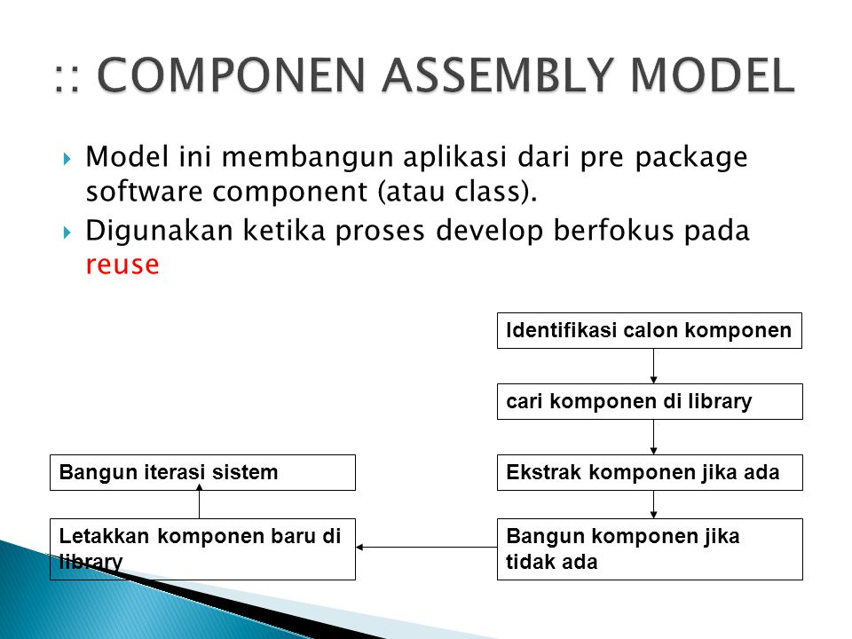:: COMPONEN ASSEMBLY MODEL