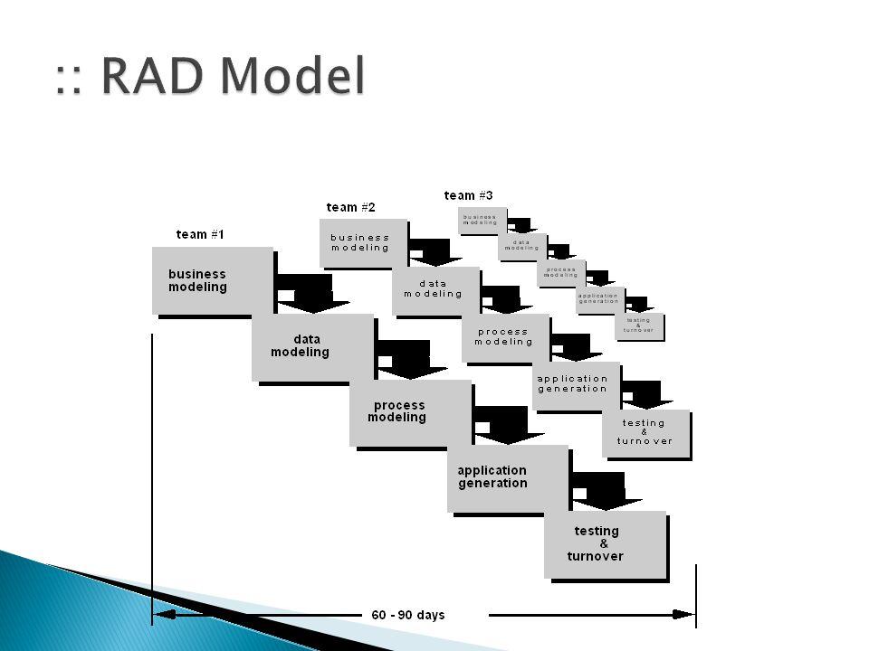 :: RAD Model