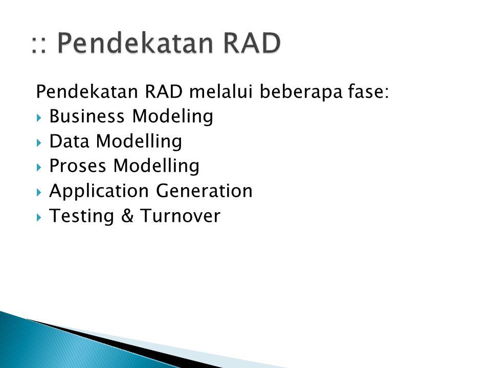 :: Pendekatan RAD Pendekatan RAD melalui beberapa fase:
