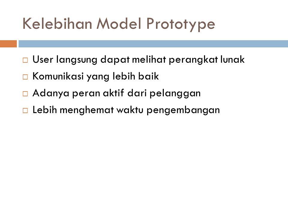 Kelebihan Model Prototype
