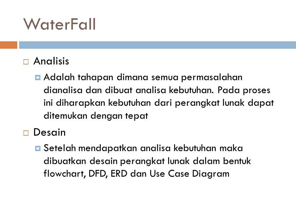 WaterFall Analisis Desain
