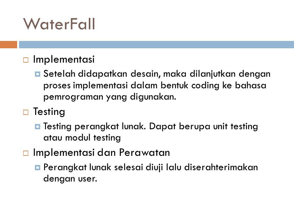 WaterFall Implementasi Testing Implementasi dan Perawatan