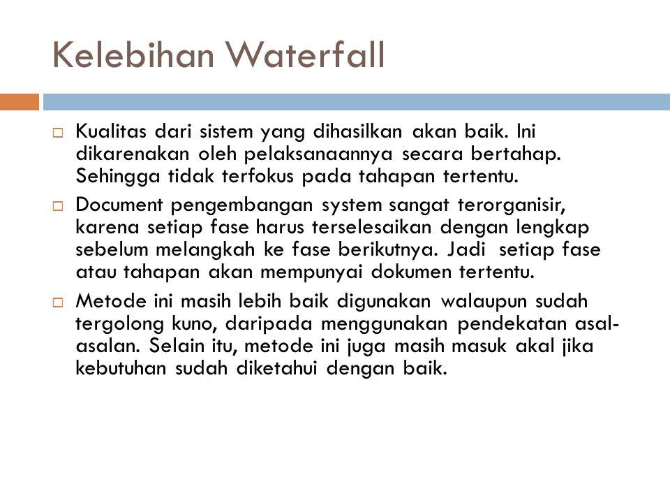 Kelebihan Waterfall
