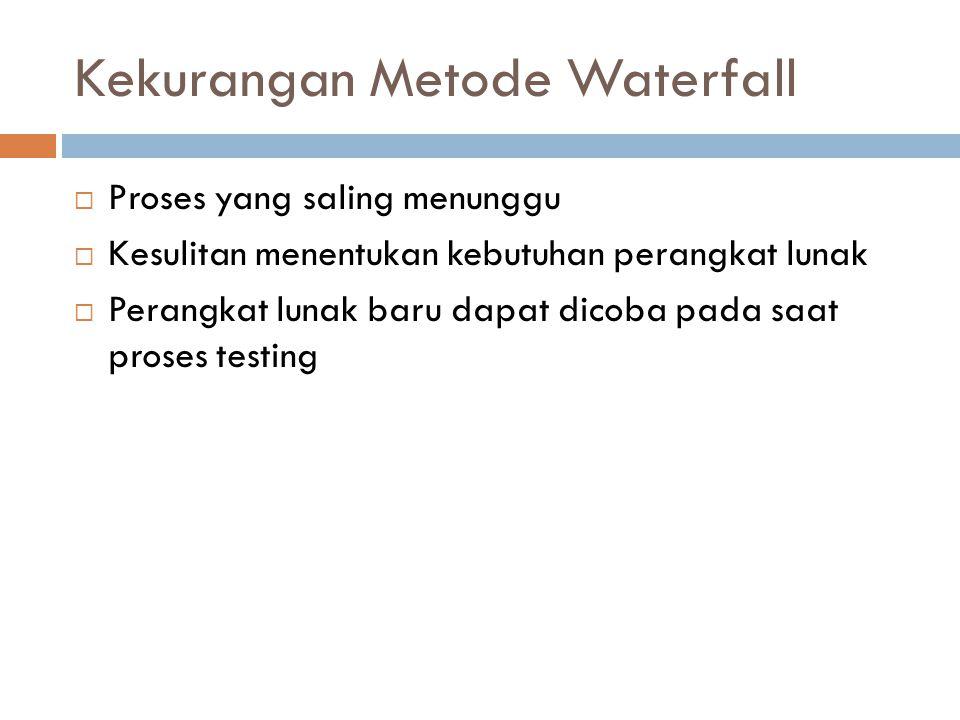 Kekurangan Metode Waterfall
