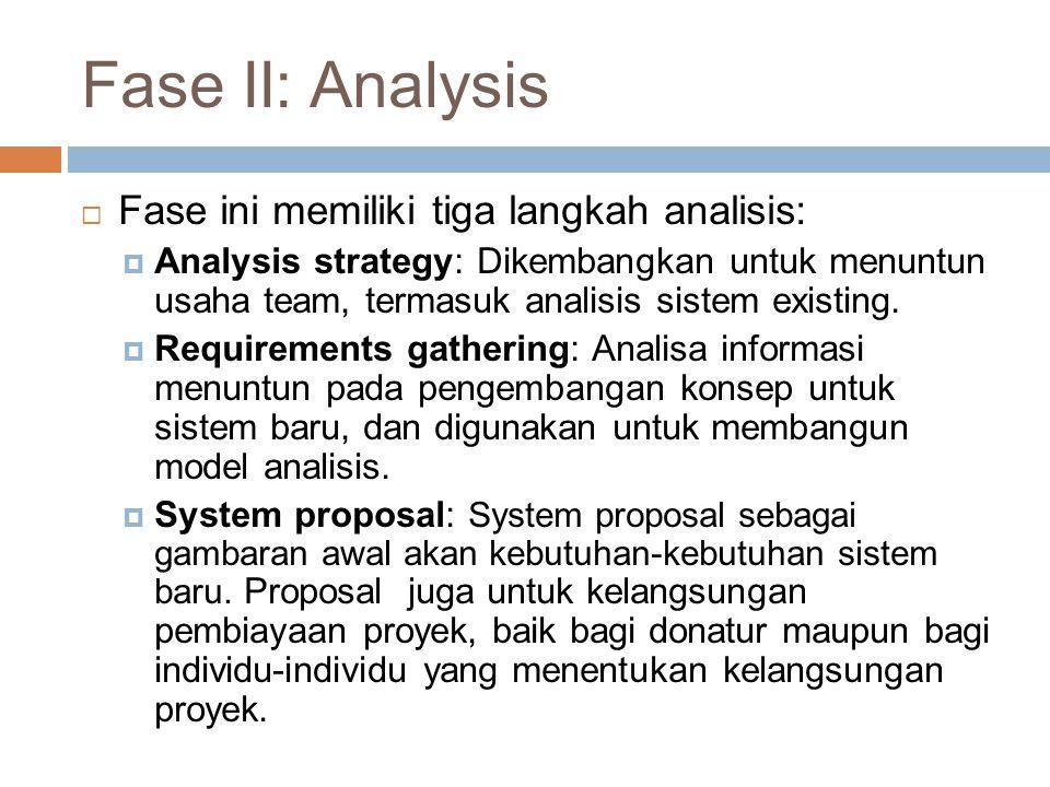 Fase II: Analysis Fase ini memiliki tiga langkah analisis: