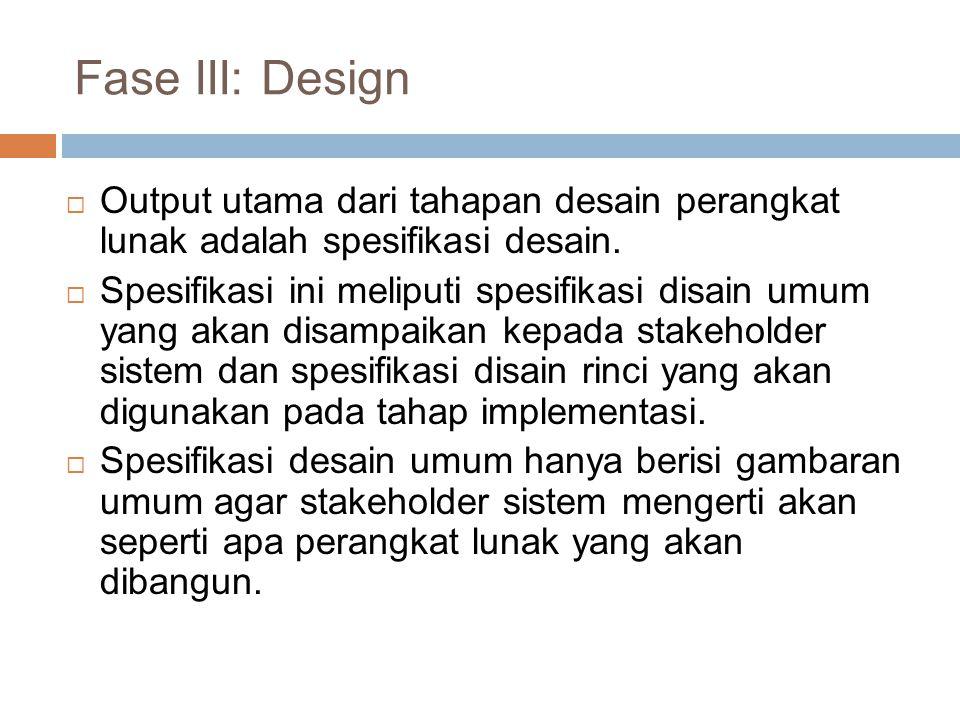 Fase III: Design Output utama dari tahapan desain perangkat lunak adalah spesifikasi desain.