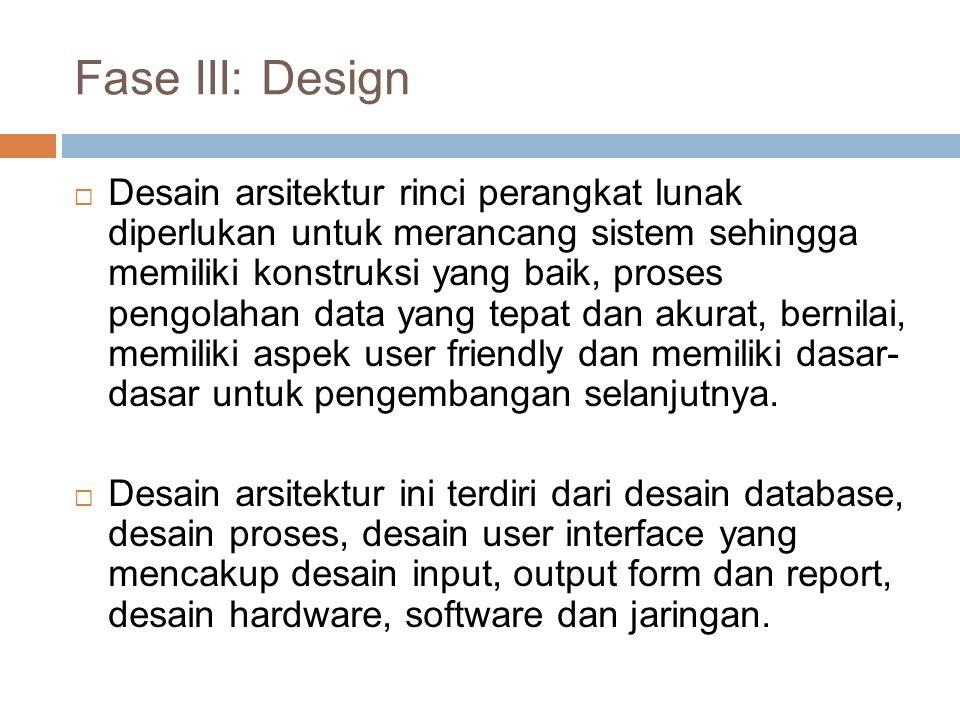 Fase III: Design
