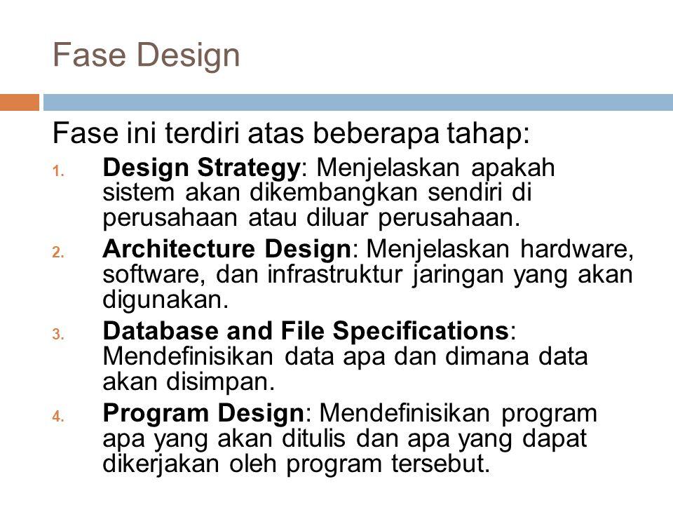 Fase Design Fase ini terdiri atas beberapa tahap:
