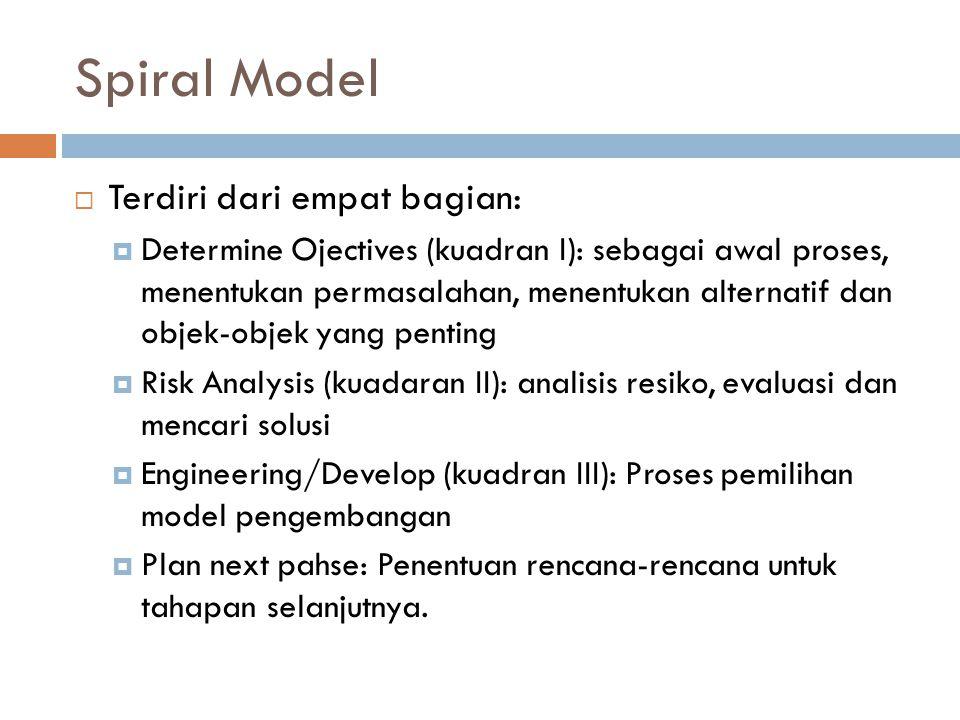 Spiral Model Terdiri dari empat bagian: